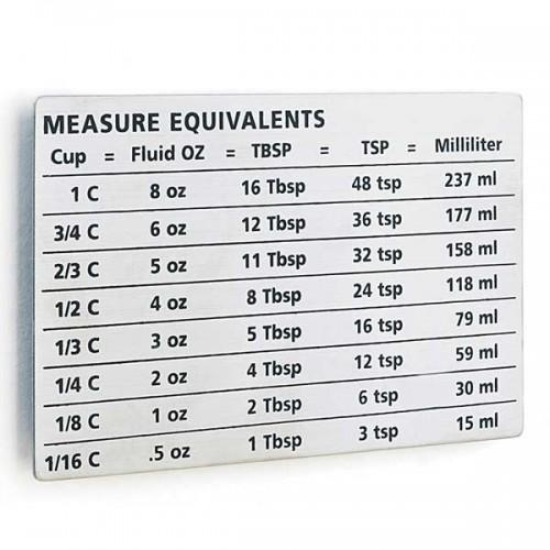 Kitchen Measurement Equivalents Cooking Info Magnet (amco)