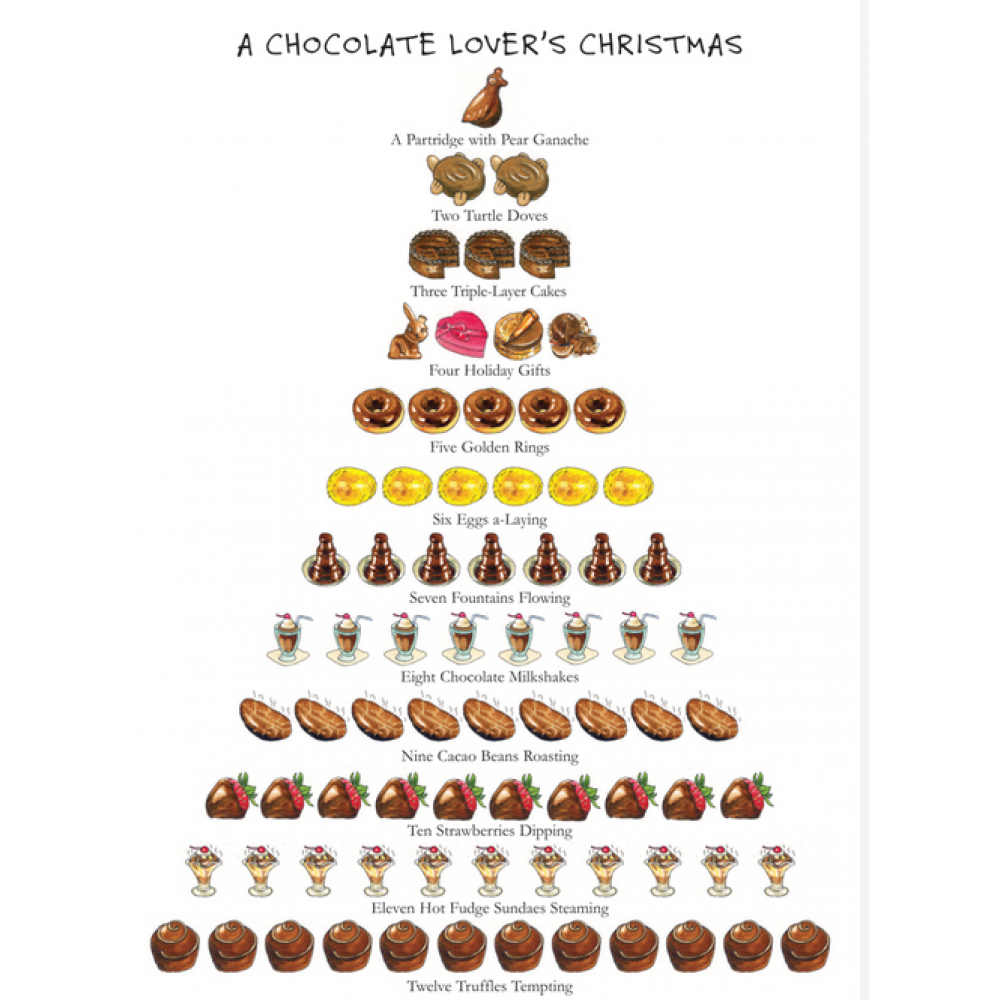 Holiday - Chocolate\'s Lover