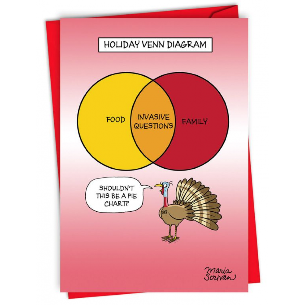 Thanksgiving - Holiday Venn Diagram